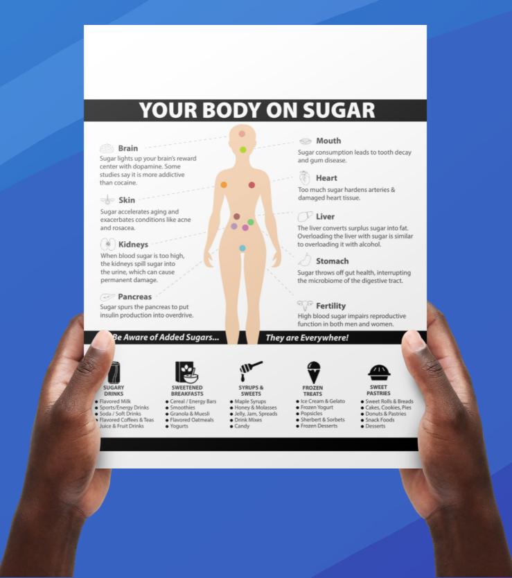 Sugar_info